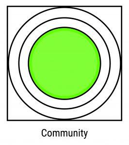 DMH Community