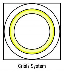 DMH Crisis System